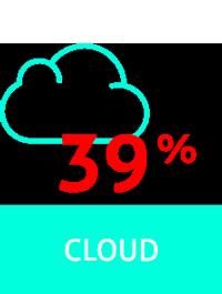 image Cloud