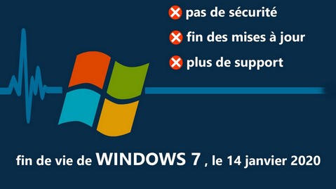 Fin Windows7.